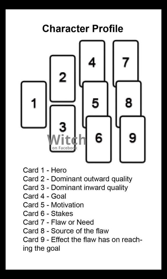 Character Reading Layout