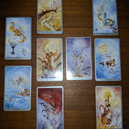 Tarot Cards in Story Outline Spread